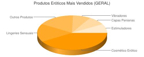 sexo no brasil sex shop portugal